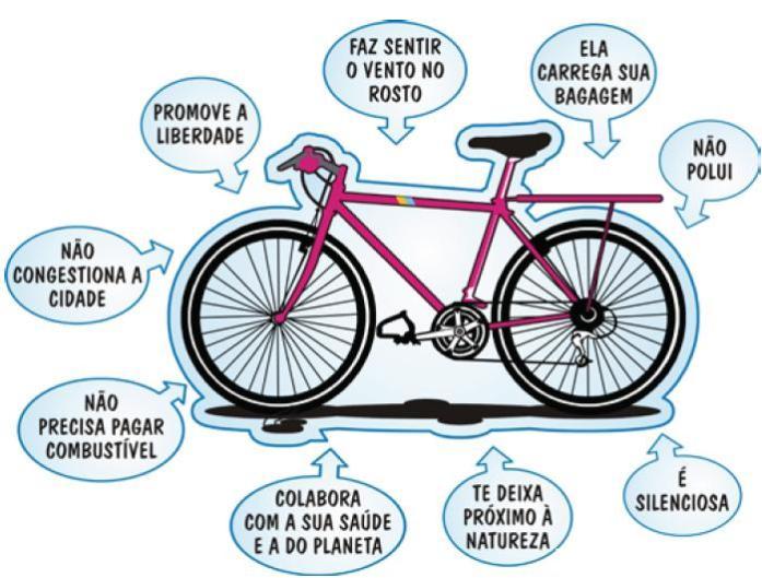 Vantagens bicicleta